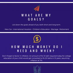 Financial Plan in 5 Simple Steps