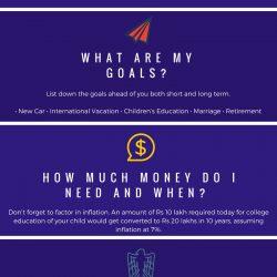 Financial Plan in 5 Simple Steps